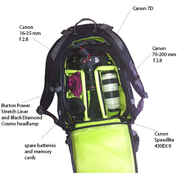 Anatomy Of A Camera Backpack Womens Gear Guide